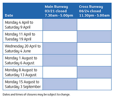 Perth runway works closure table (By Perth Airport)