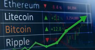 Metatrader 4: Best Trading Platform in Nigeria for Cryptocurrency
