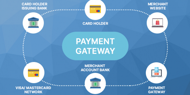 Knowing Payment Gateway Doesn't Have To Be Hard